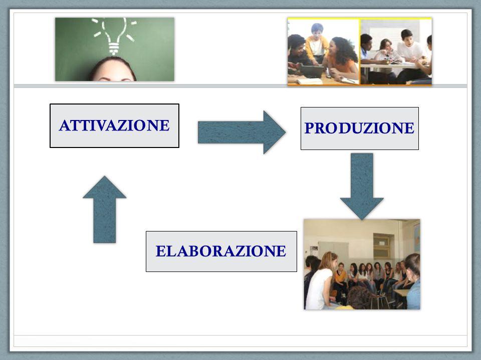 Gli obiettivi  Rendere gli alunni indipendenti nello studio.