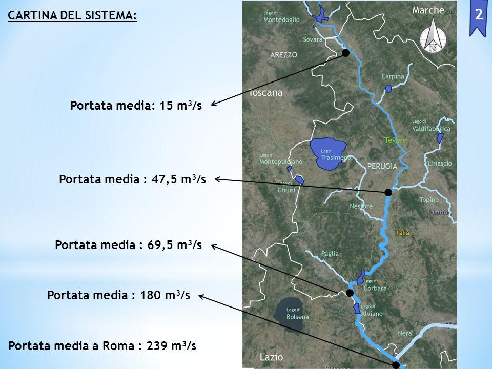 CARTINA DEL SISTEMA: Portata media: 15 m 3 /s Portata media : 47,5 m 3 /s Portata media : 69,5 m 3 /s Portata media : 180 m 3 /s Portata media a Roma : 239 m 3 /s 2
