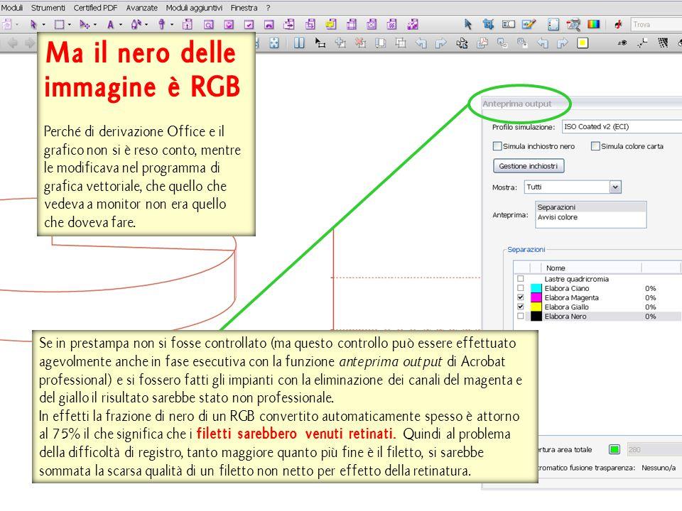Ma il nero delle immagine è RGB Perché di derivazione Office e il grafico non si è reso conto, mentre le modificava nel programma di grafica vettoriale, che quello che vedeva a monitor non era quello che doveva fare.