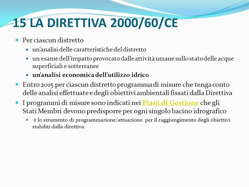 15 LA DIRETTIVA 2000/60/CE Per ciascun distretto un'analisi delle caratteristiche del distretto un esame dell'impatto provocato dalle attività umane s