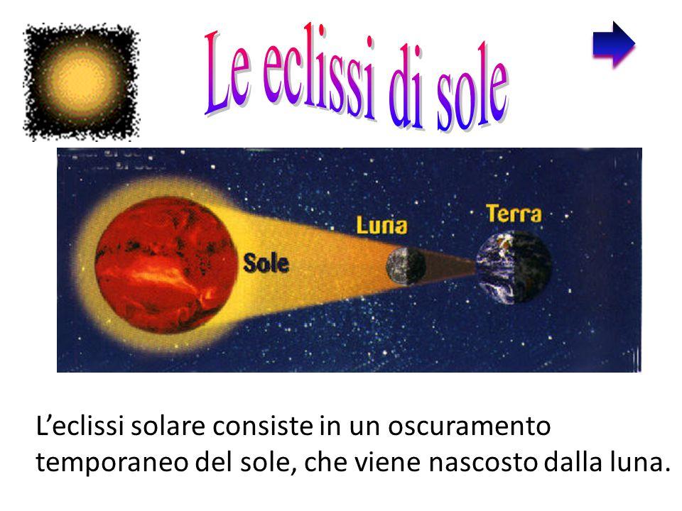 L'eclissi solare consiste in un oscuramento temporaneo del sole, che viene nascosto dalla luna.