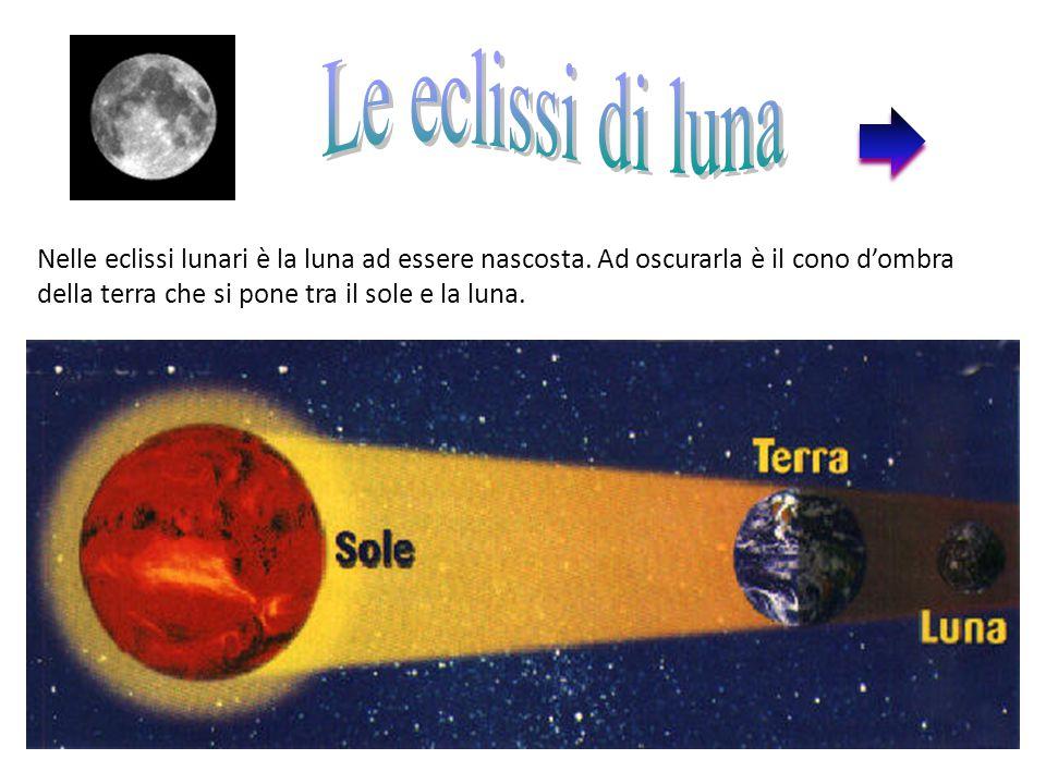 Nelle eclissi lunari è la luna ad essere nascosta. Ad oscurarla è il cono d'ombra della terra che si pone tra il sole e la luna.