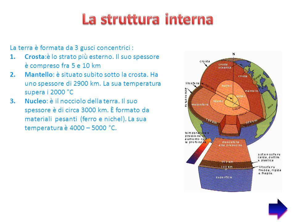 La terra è formata da 3 gusci concentrici : 1.Crosta:è lo strato più esterno. Il suo spessore è compreso fra 5 e 10 km 2.Mantello: è situato subito so