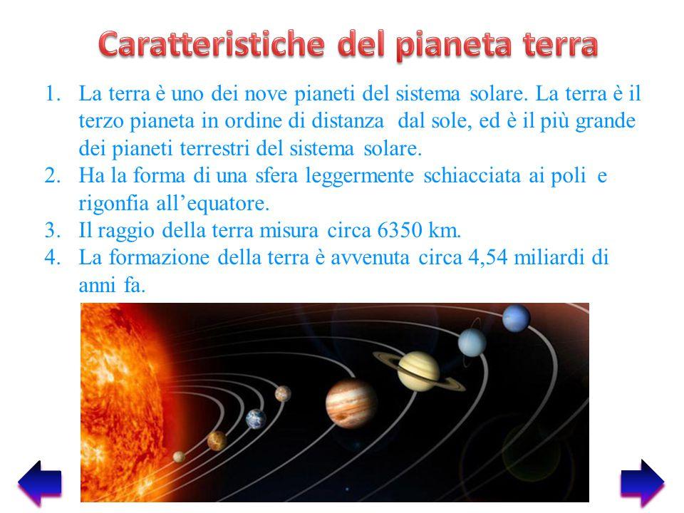 1.La terra è uno dei nove pianeti del sistema solare. La terra è il terzo pianeta in ordine di distanza dal sole, ed è il più grande dei pianeti terre