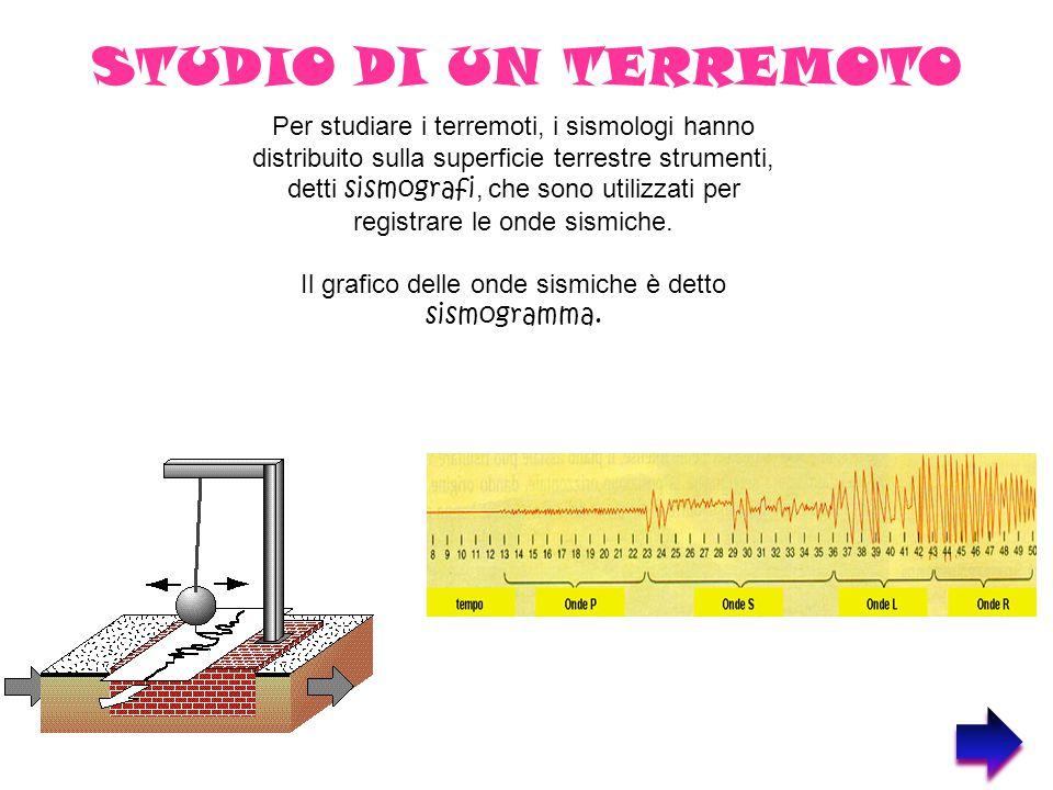 STUDIO DI UN TERREMOTO Per studiare i terremoti, i sismologi hanno distribuito sulla superficie terrestre strumenti, detti sismografi, che sono utiliz