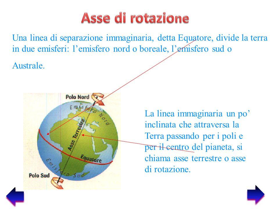Una linea di separazione immaginaria, detta Equatore, divide la terra in due emisferi: l'emisfero nord o boreale, l'emisfero sud o Australe. La linea