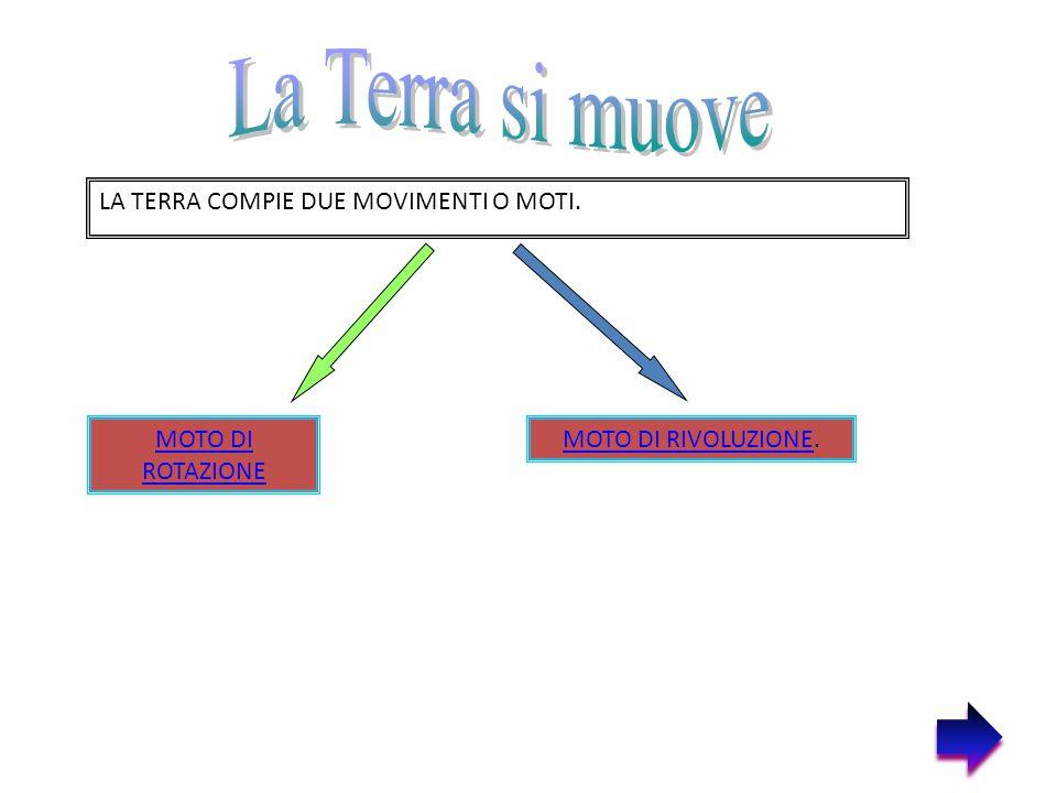 LA TERRA COMPIE DUE MOVIMENTI O MOTI. MOTO DI ROTAZIONE MOTO DI RIVOLUZIONEMOTO DI RIVOLUZIONE.
