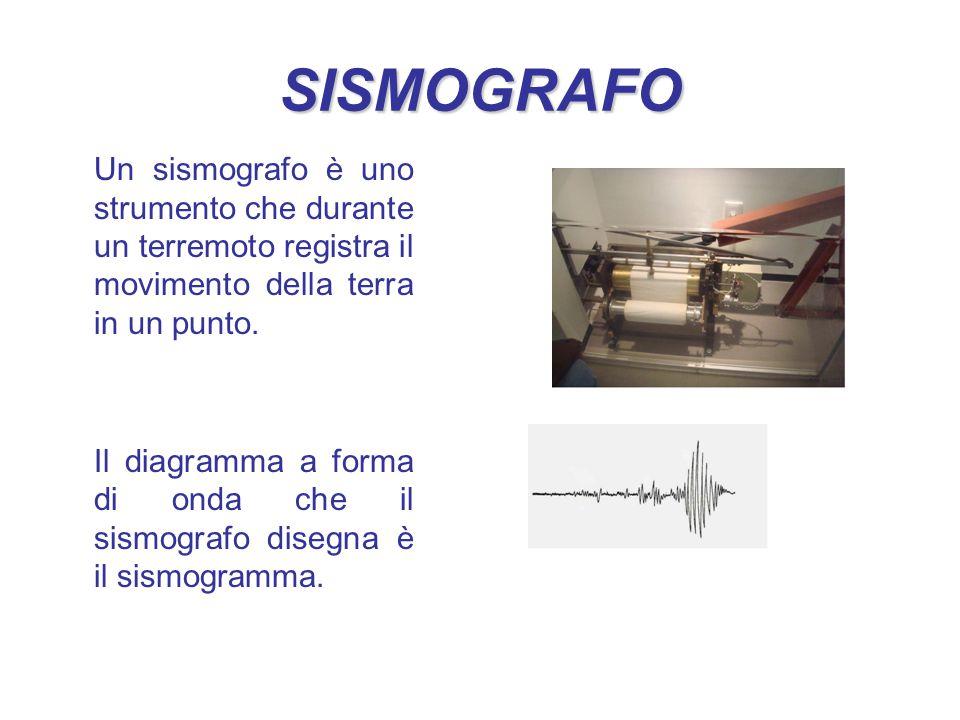 SISMOGRAFO Un sismografo è uno strumento che durante un terremoto registra il movimento della terra in un punto. Il diagramma a forma di onda che il s
