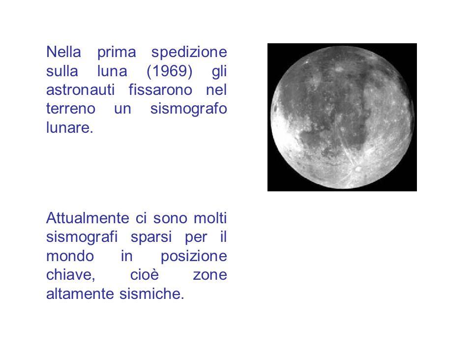 Nella prima spedizione sulla luna (1969) gli astronauti fissarono nel terreno un sismografo lunare. Attualmente ci sono molti sismografi sparsi per il