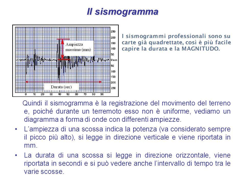 Il sismogramma Quindi il sismogramma è la registrazione del movimento del terreno e, poiché durante un terremoto esso non è uniforme, vediamo un diagr