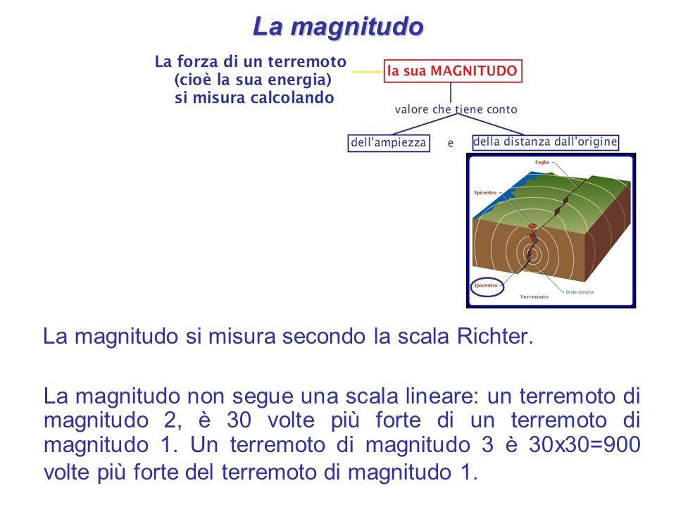 La magnitudo La magnitudo si misura secondo la scala Richter. La magnitudo non segue una scala lineare: un terremoto di magnitudo 2, è 30 volte più fo