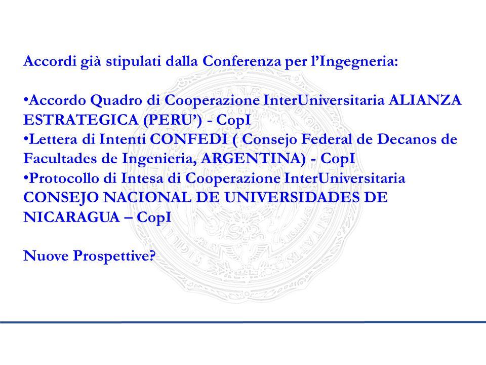 Accordi già stipulati dalla Conferenza per l'Ingegneria: Accordo Quadro di Cooperazione InterUniversitaria ALIANZA ESTRATEGICA (PERU') - CopI Lettera