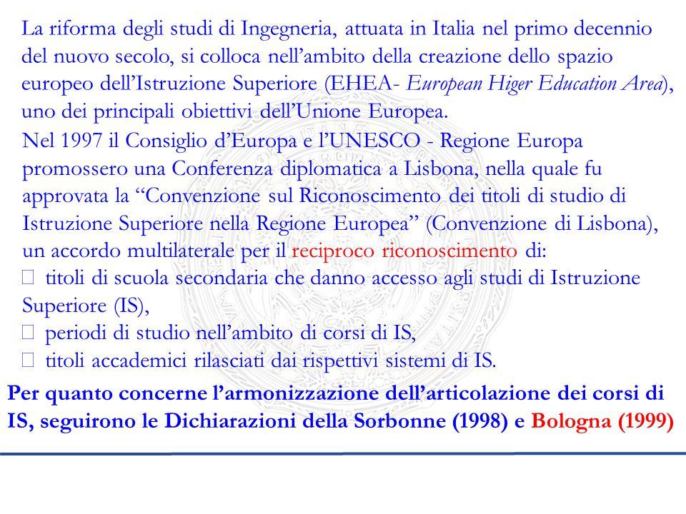 La riforma degli studi di Ingegneria, attuata in Italia nel primo decennio del nuovo secolo, si colloca nell'ambito della creazione dello spazio europ