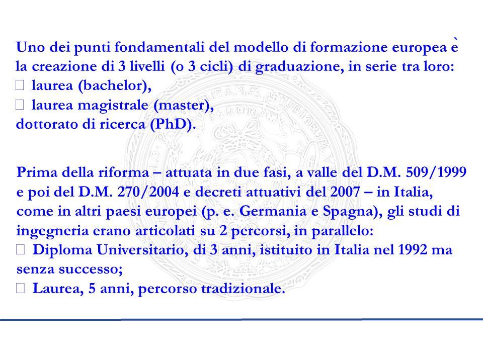 Uno dei punti fondamentali del modello di formazione europea e ̀ la creazione di 3 livelli (o 3 cicli) di graduazione, in serie tra loro:  laurea (ba