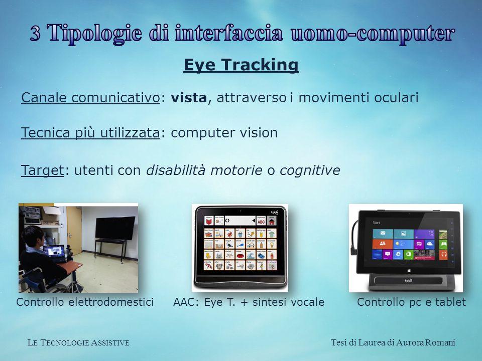 L E T ECNOLOGIE A SSISTIVE Tesi di Laurea di Aurora Romani Eye Tracking Controllo elettrodomesticiAAC: Eye T.