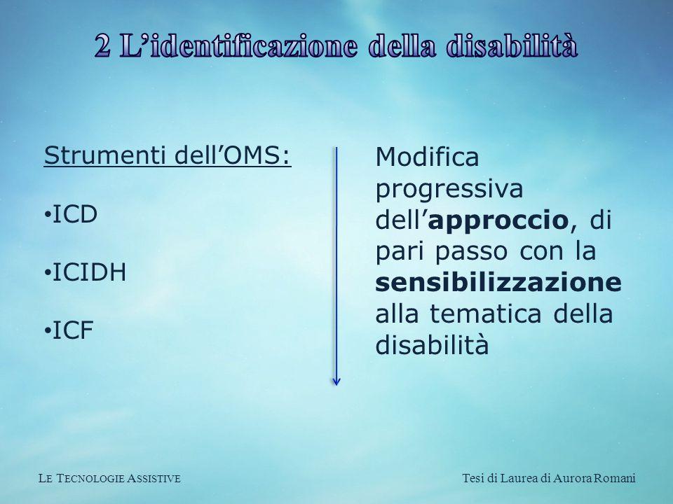 L E T ECNOLOGIE A SSISTIVE Tesi di Laurea di Aurora Romani Strumenti dell'OMS: ICD ICIDH ICF Modifica progressiva dell'approccio, di pari passo con la sensibilizzazione alla tematica della disabilità