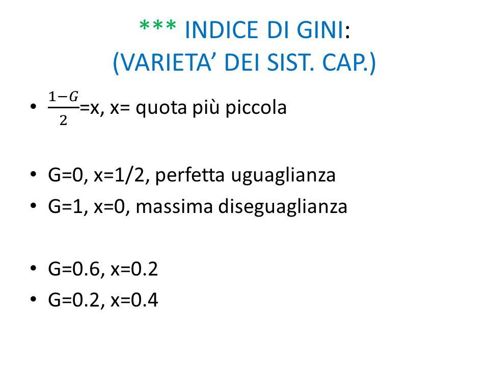 *** INDICE DI GINI: (VARIETA' DEI SIST. CAP.)