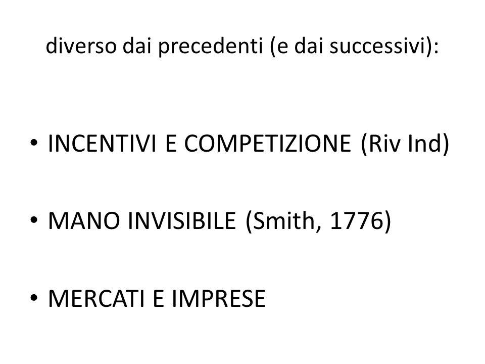 diverso dai precedenti (e dai successivi): INCENTIVI E COMPETIZIONE (Riv Ind) MANO INVISIBILE (Smith, 1776) MERCATI E IMPRESE