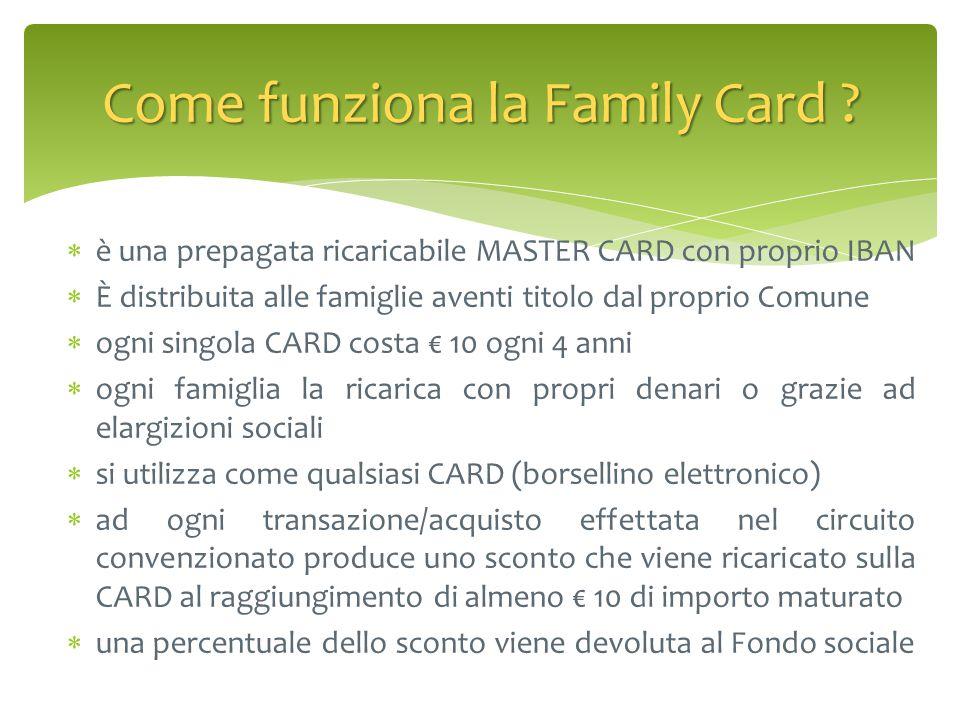  è una prepagata ricaricabile MASTER CARD con proprio IBAN  È distribuita alle famiglie aventi titolo dal proprio Comune  ogni singola CARD costa €