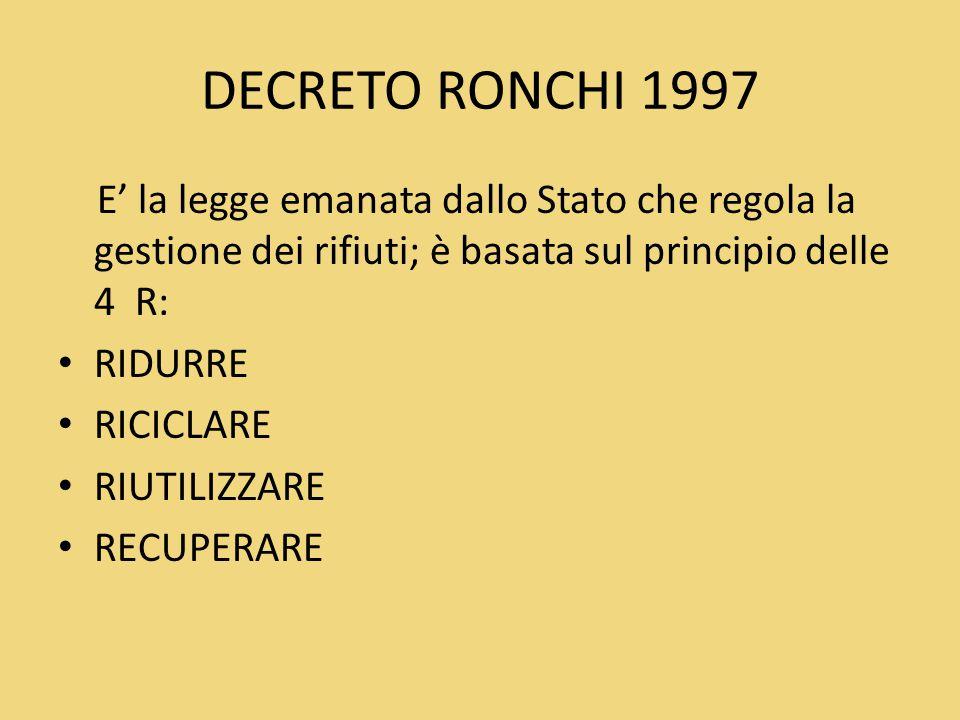 DECRETO RONCHI 1997 E' la legge emanata dallo Stato che regola la gestione dei rifiuti; è basata sul principio delle 4 R: RIDURRE RICICLARE RIUTILIZZA