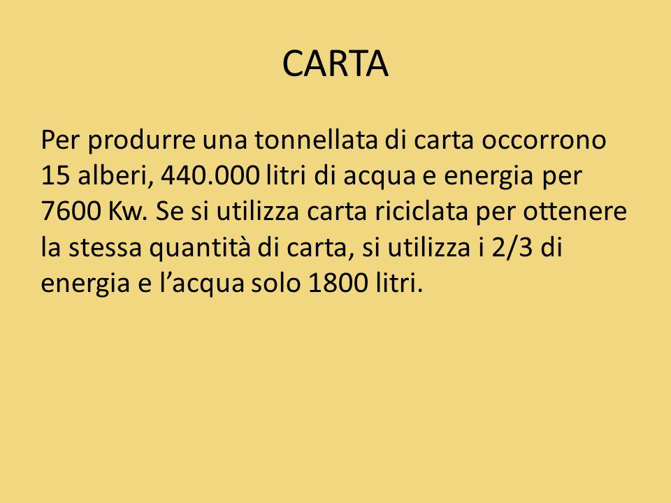 CARTA Per produrre una tonnellata di carta occorrono 15 alberi, 440.000 litri di acqua e energia per 7600 Kw. Se si utilizza carta riciclata per otten
