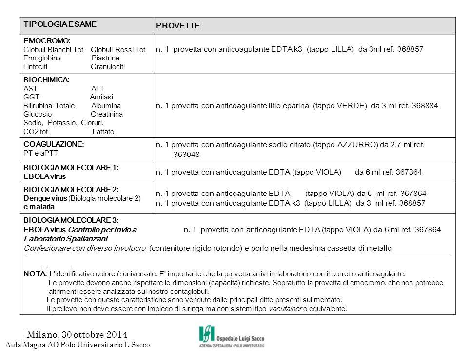 BSL 3/ BSL4 Ambiente a pressione negativa Milano, 30 ottobre 2014 Aula Magna AO Polo Universitario L.Sacco