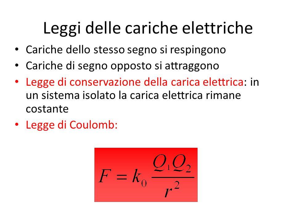 Elettroscopio La carica elettrica può essere rivelata tramite un elettroscopio Se si appoggia una bacchetta carica a un elettroscopio, le foglioline c