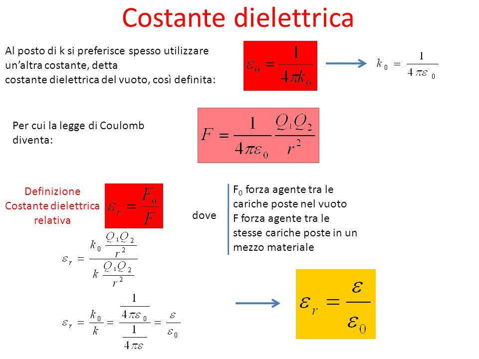 La forza con cui le cariche si attraggono o si respingono è data dalla legge di Coulomb K 0 é la costante di Coulomb nel vuoto pari a 8.99 10 9 Nm 2 /