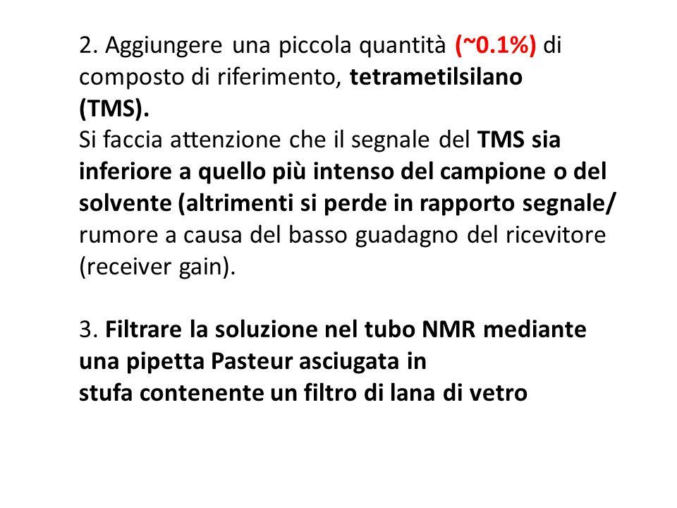 2. Aggiungere una piccola quantità (~0.1%) di composto di riferimento, tetrametilsilano (TMS). Si faccia attenzione che il segnale del TMS sia inferio