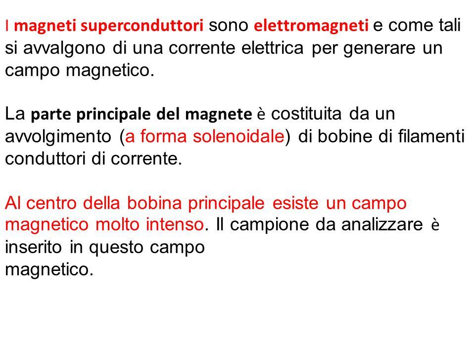 Le spinning sideband sono segnali spuri (cio è picchi) che derivano dalla modulazione del campo magnetico alla frequenza di risonanza.