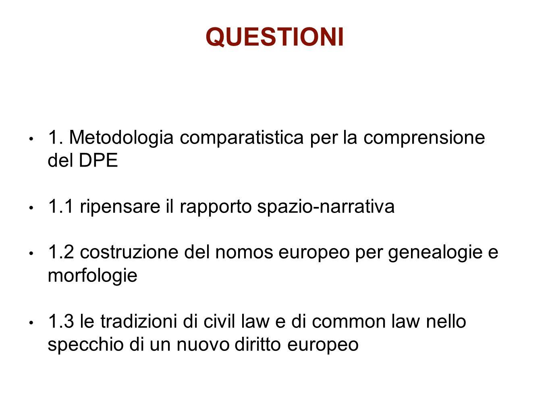 QUESTIONI 1. Metodologia comparatistica per la comprensione del DPE 1.1 ripensare il rapporto spazio-narrativa 1.2 costruzione del nomos europeo per g