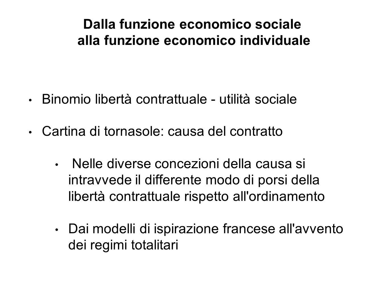 Dalla funzione economico sociale alla funzione economico individuale Binomio libertà contrattuale - utilità sociale Cartina di tornasole: causa del co
