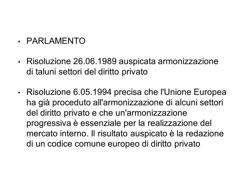 PARLAMENTO Risoluzione 26.06.1989 auspicata armonizzazione di taluni settori del diritto privato Risoluzione 6.05.1994 precisa che l Unione Europea ha già proceduto all armonizzazione di alcuni settori del diritto privato e che un armonizzazione progressiva è essenziale per la realizzazione del mercato interno.