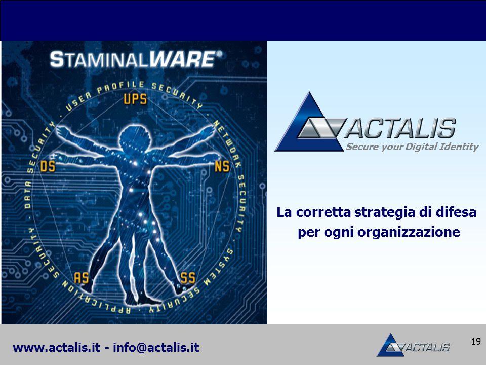 19 www.actalis.it - info@actalis.it La corretta strategia di difesa per ogni organizzazione Secure your Digital Identity