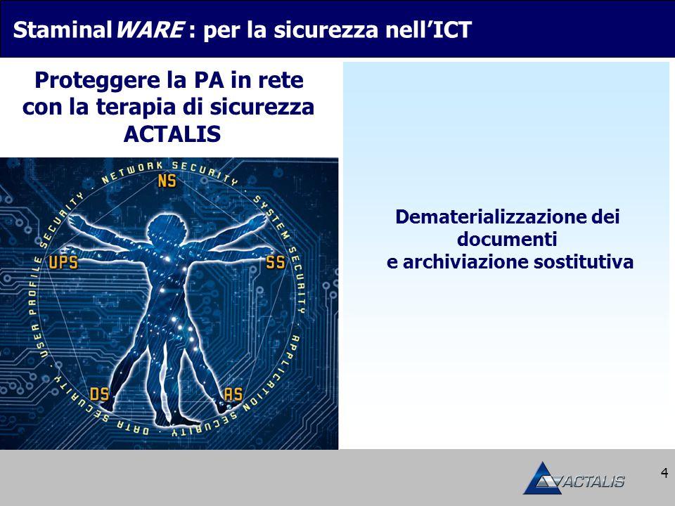 4 StaminalWARE : per la sicurezza nell'ICT Proteggere la PA in rete con la terapia di sicurezza ACTALIS Dematerializzazione dei documenti e archiviazione sostitutiva