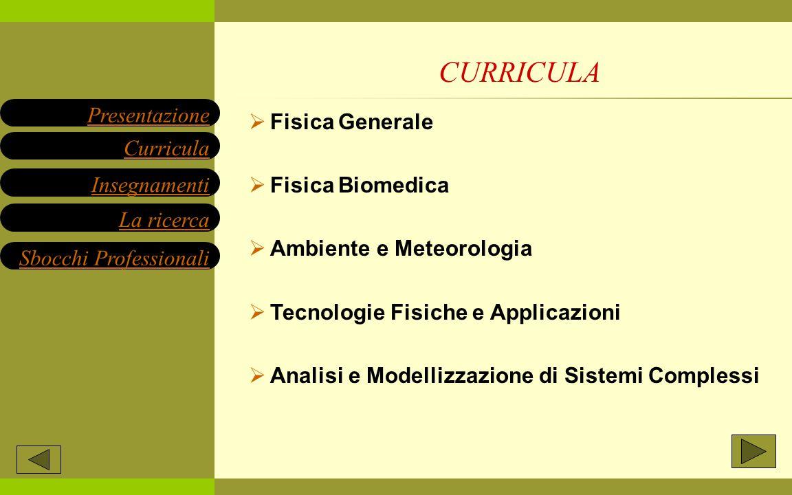  Fisica Generale  Fisica Biomedica  Ambiente e Meteorologia  Tecnologie Fisiche e Applicazioni  Analisi e Modellizzazione di Sistemi Complessi CU