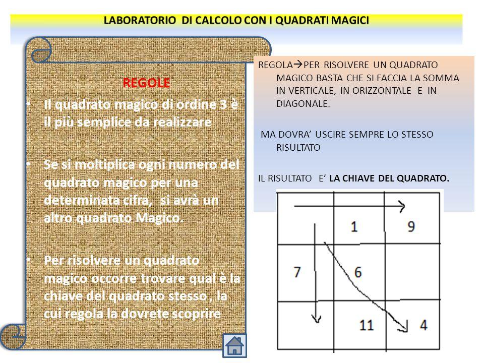 REGOLE Il quadrato magico di ordine 3 è il più semplice da realizzare Se si moltiplica ogni numero del quadrato magico per una determinata cifra, si a