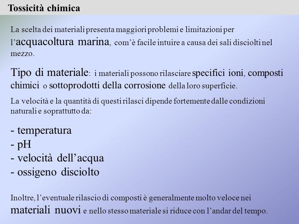 Composizione e caratteristiche di alcune vernici impermeabilizzanti e anticorrosive