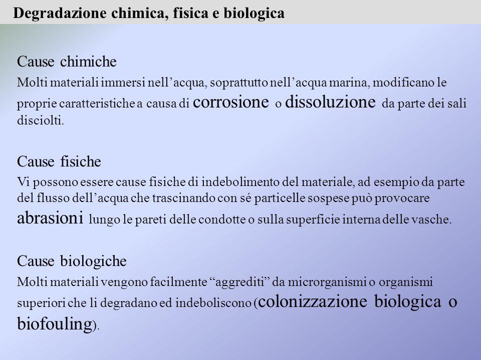 Materiale Monomero Caratteristiche principali Polipropilene Propilene Es.