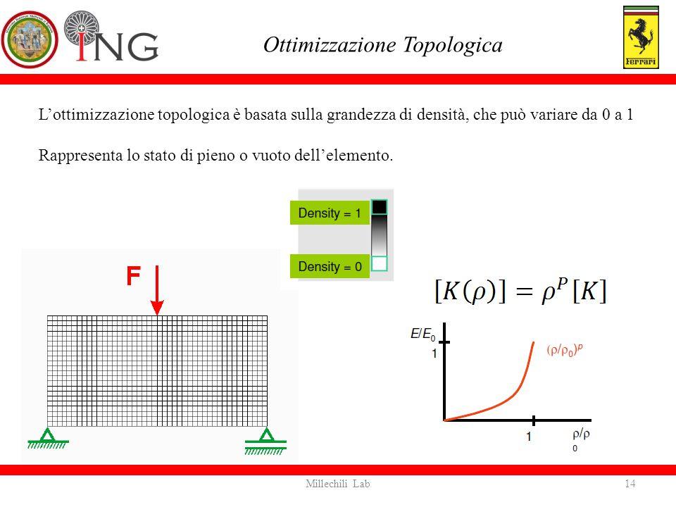 L'ottimizzazione topologica è basata sulla grandezza di densità, che può variare da 0 a 1 Rappresenta lo stato di pieno o vuoto dell'elemento. Ottimiz