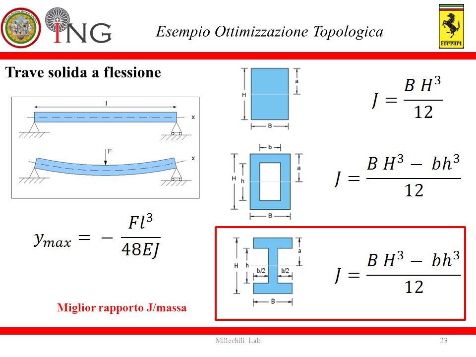 Trave solida a flessione Esempio Ottimizzazione Topologica Miglior rapporto J/massa 23Millechili Lab