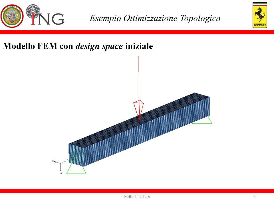 Modello FEM con design space iniziale Esempio Ottimizzazione Topologica 25Millechili Lab