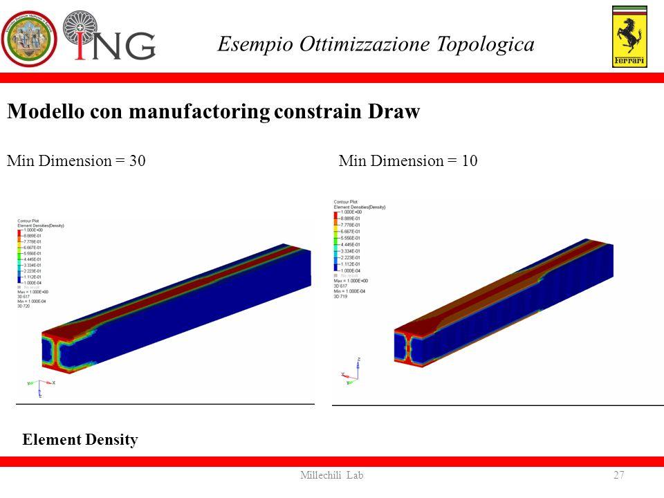 Modello con manufactoring constrain Draw Min Dimension = 30Min Dimension = 10 Esempio Ottimizzazione Topologica Element Density 27Millechili Lab