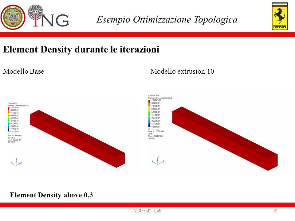 Element Density durante le iterazioni Modello BaseModello extrusion 10 Esempio Ottimizzazione Topologica Element Density above 0,3 29Millechili Lab