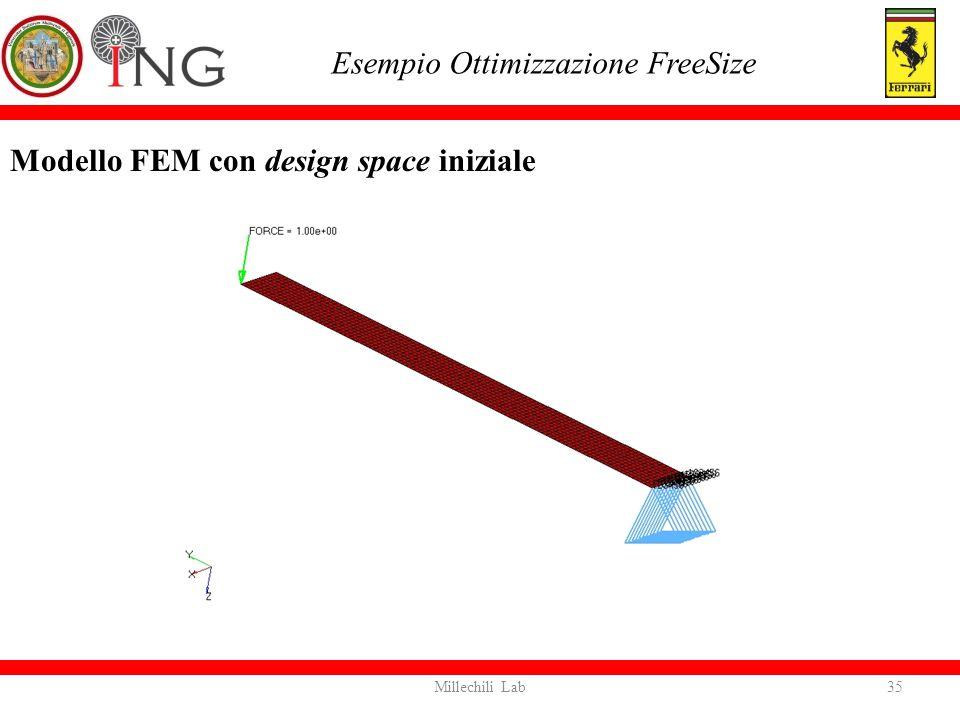 Modello FEM con design space iniziale Esempio Ottimizzazione FreeSize 35Millechili Lab