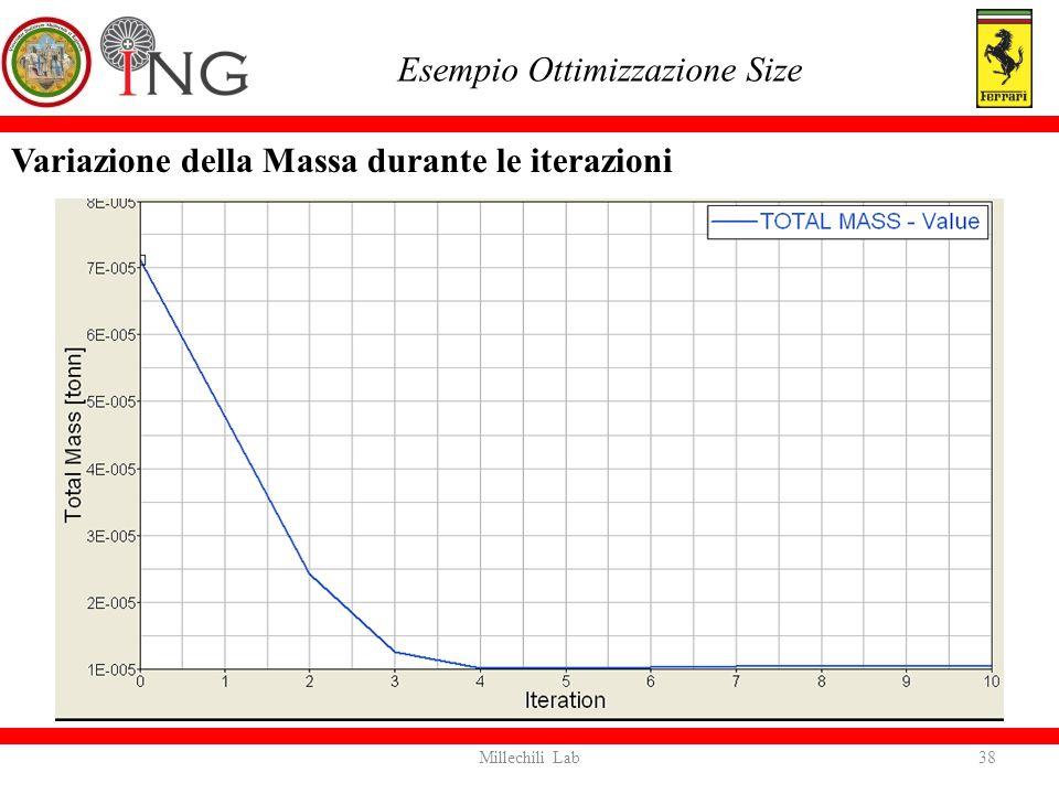 Variazione della Massa durante le iterazioni Esempio Ottimizzazione Size 38Millechili Lab