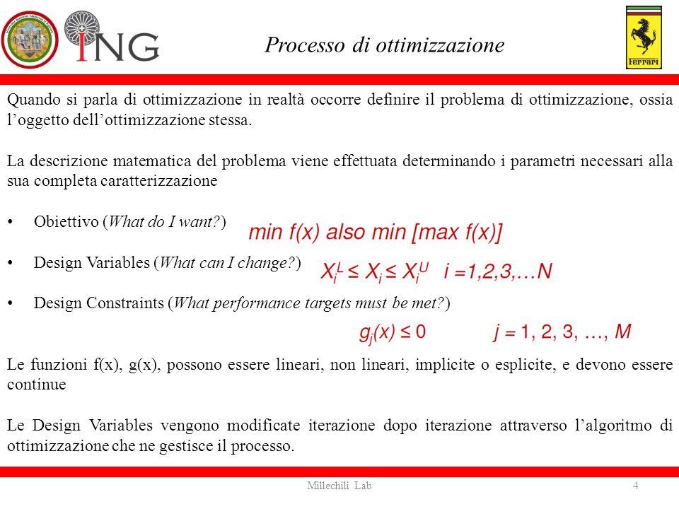 Manufactoring Constrain – pattern repetition Ottimizzazione Topologica Simmetrie Ripetizione ciclica di elementi ….
