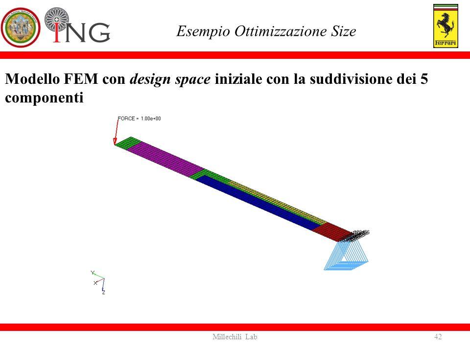 Modello FEM con design space iniziale con la suddivisione dei 5 componenti Esempio Ottimizzazione Size 42Millechili Lab