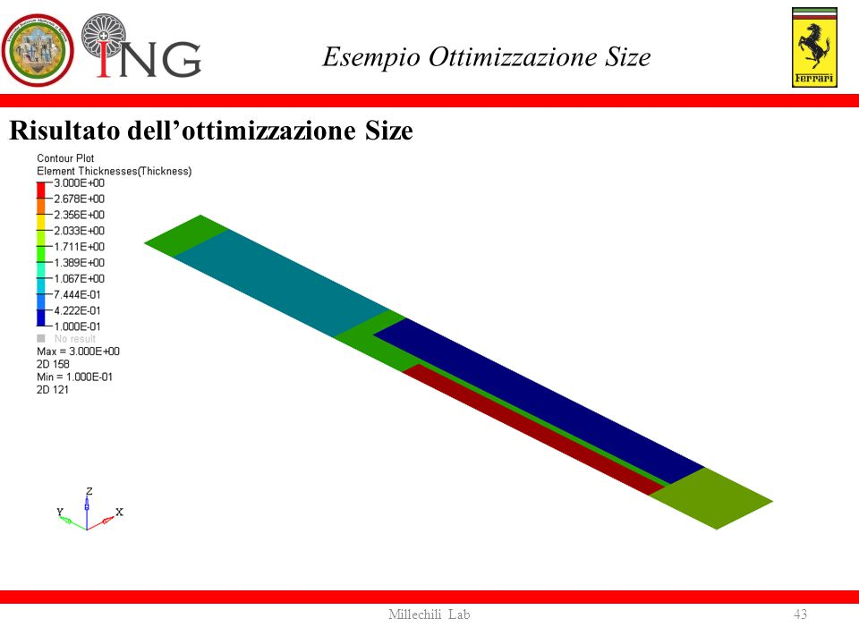 Risultato dell'ottimizzazione Size Esempio Ottimizzazione Size 43Millechili Lab