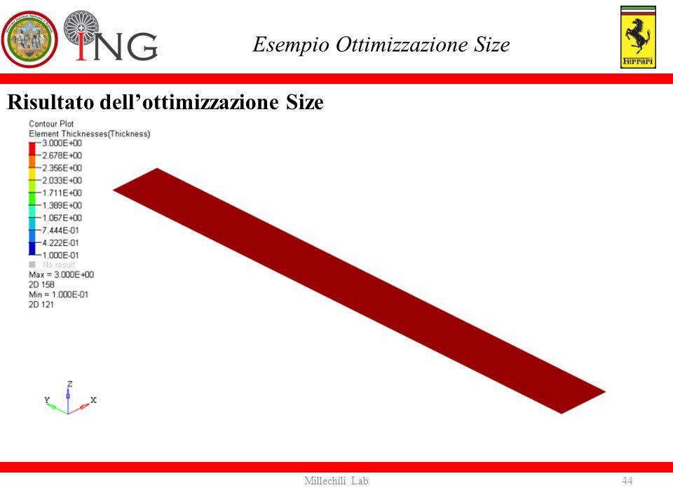 Risultato dell'ottimizzazione Size Esempio Ottimizzazione Size 44Millechili Lab